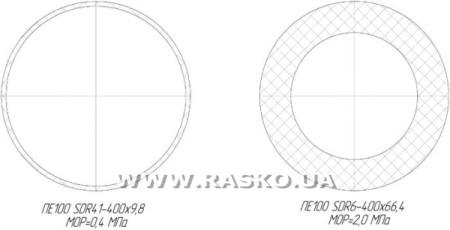 SDR 7,4. Также стандартное размерное отношение зависит от серии трубы S. SDR 13,6. SDR 17,6.