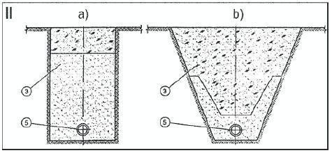 Дренажные системы водоотвода ПЭ